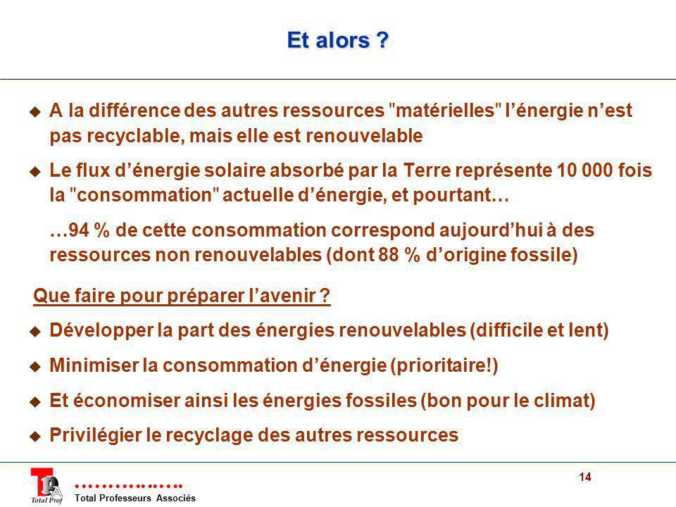 Et alors A la différence des autres ressources matérielles l'énergie n'est pas recyclable, mais elle est renouvelable.