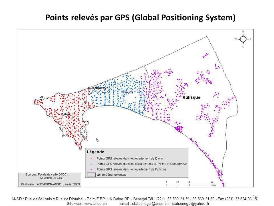 Points relevés par GPS (Global Positioning System)