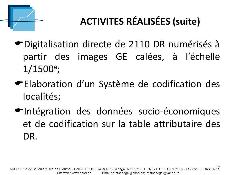 ACTIVITES RÉALISÉES (suite)