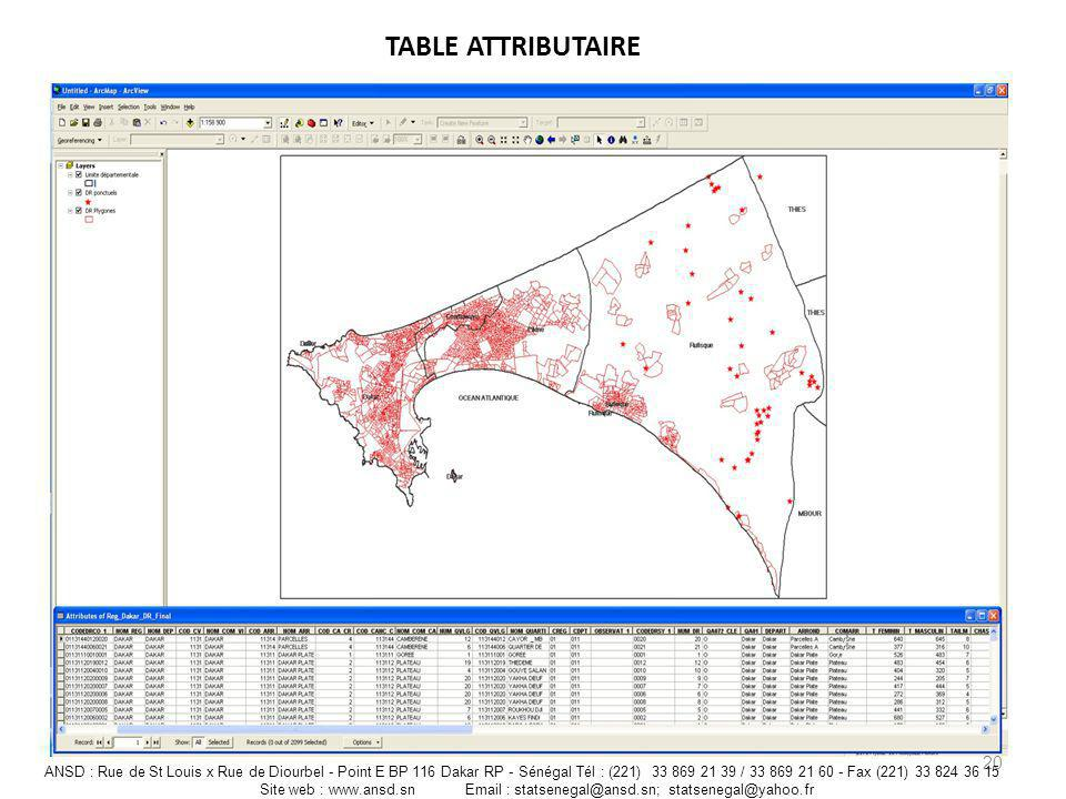TABLE ATTRIBUTAIRE