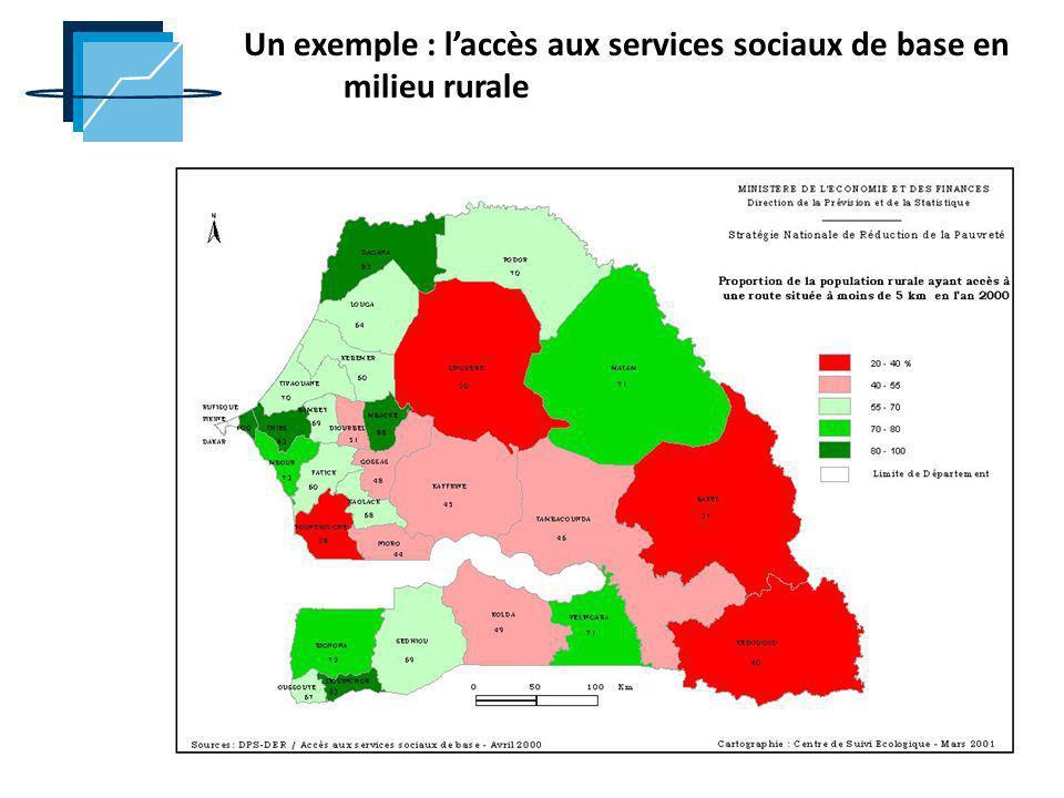 Un exemple : l'accès aux services sociaux de base en milieu rurale
