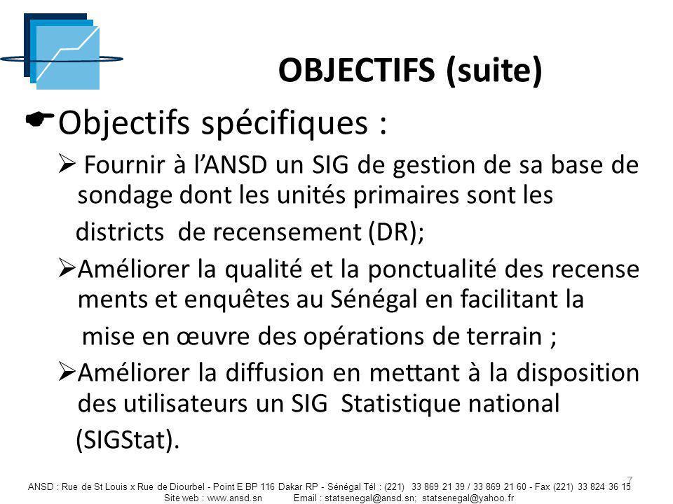 Objectifs spécifiques :