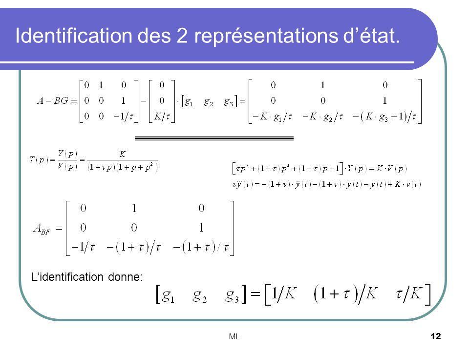 Identification des 2 représentations d'état.