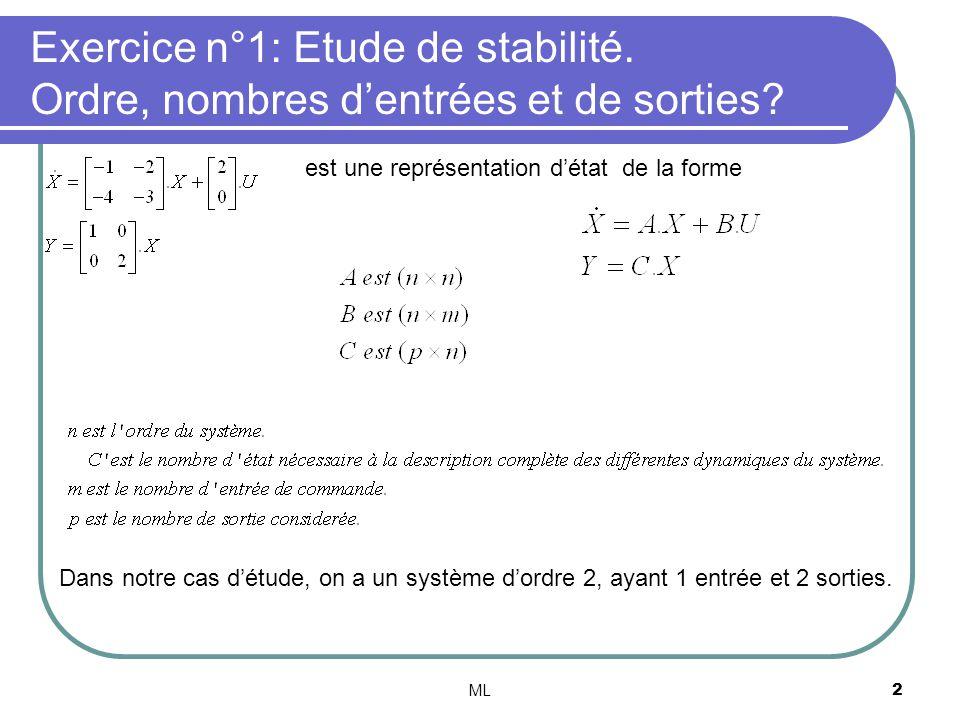 Exercice n°1: Etude de stabilité