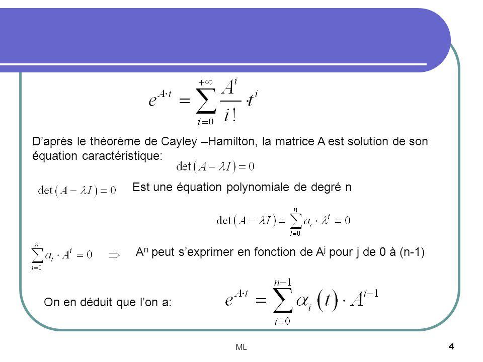 Est une équation polynomiale de degré n