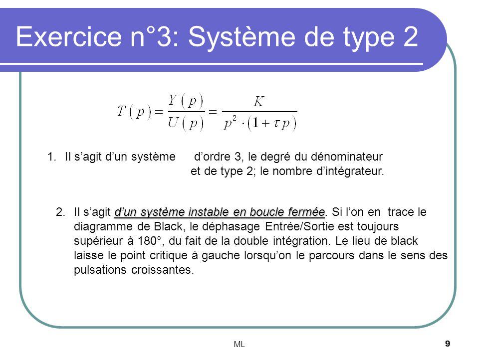 Exercice n°3: Système de type 2