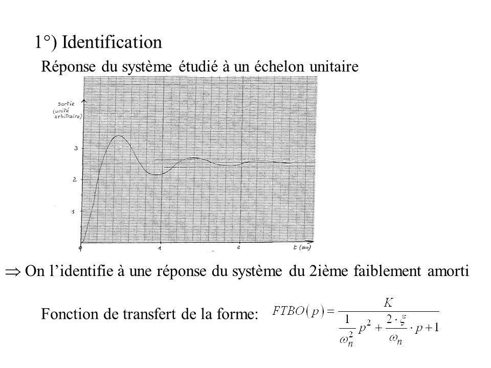 1°) Identification Réponse du système étudié à un échelon unitaire