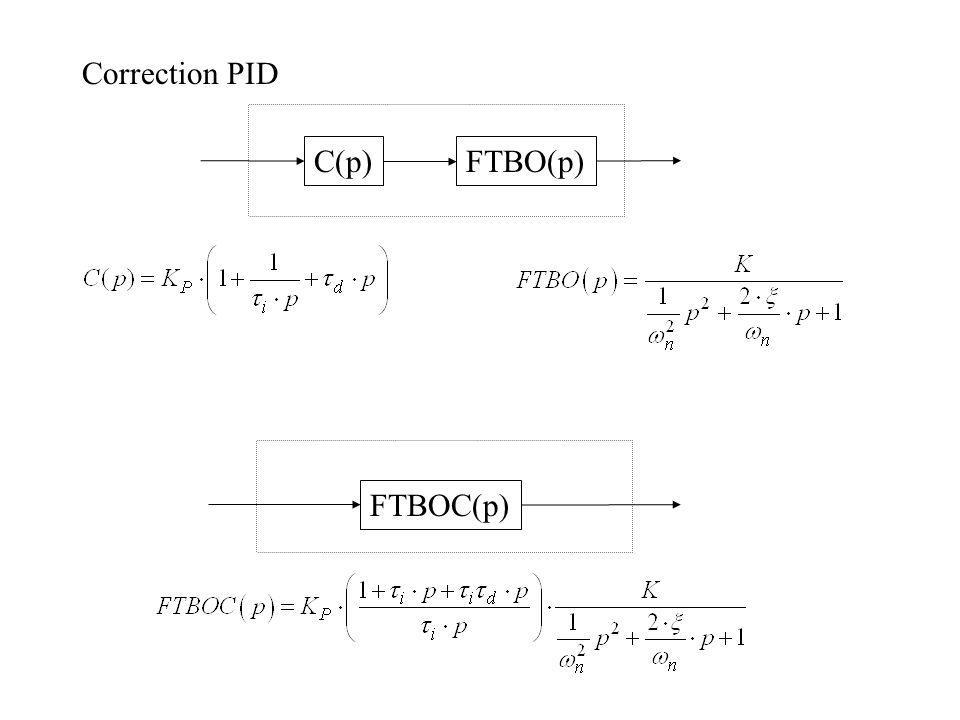 Correction PID C(p) FTBO(p) FTBOC(p)
