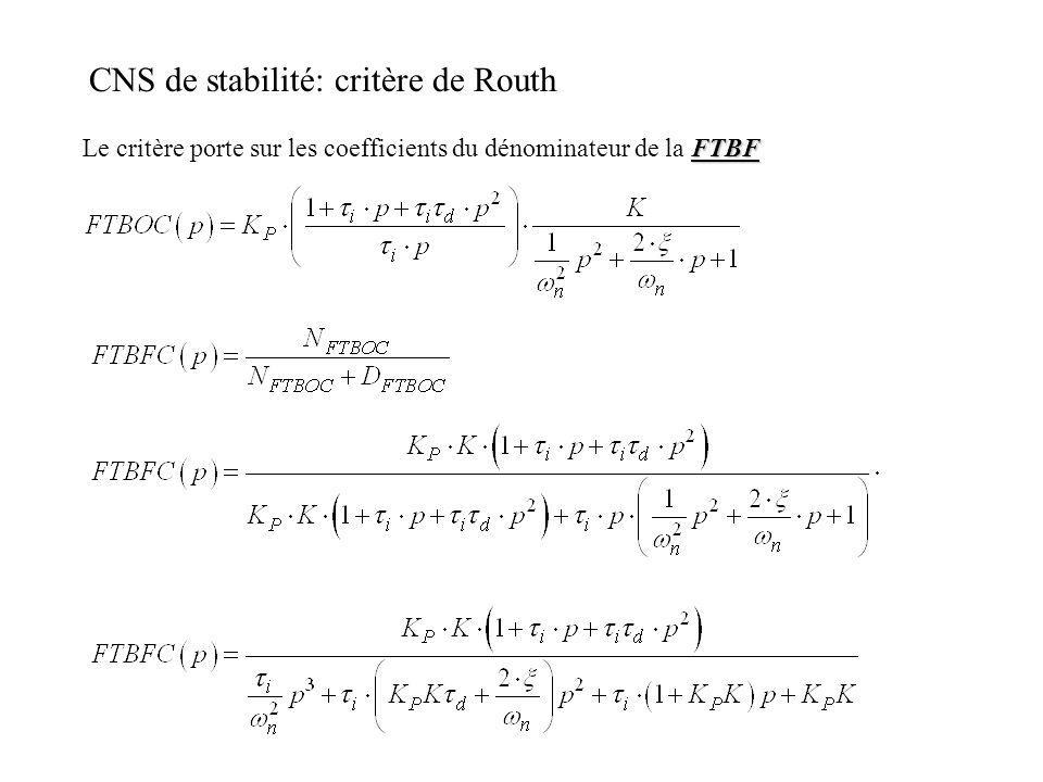 CNS de stabilité: critère de Routh