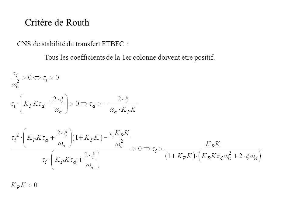 Critère de Routh CNS de stabilité du transfert FTBFC :