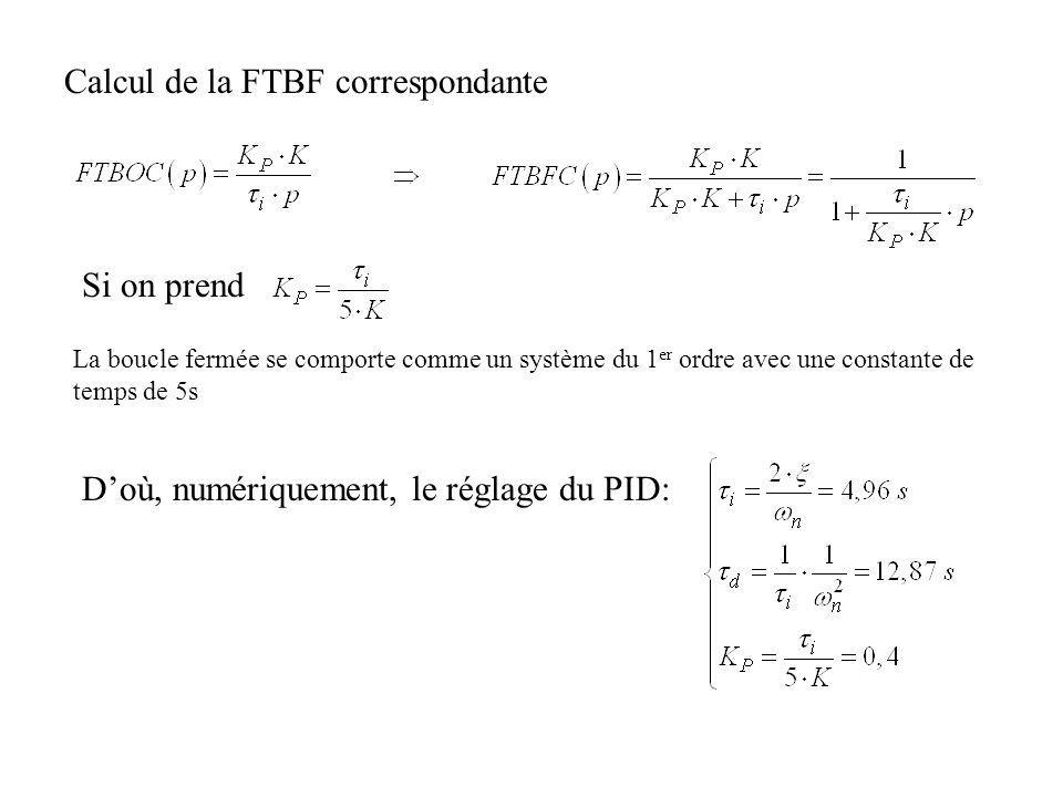 Calcul de la FTBF correspondante