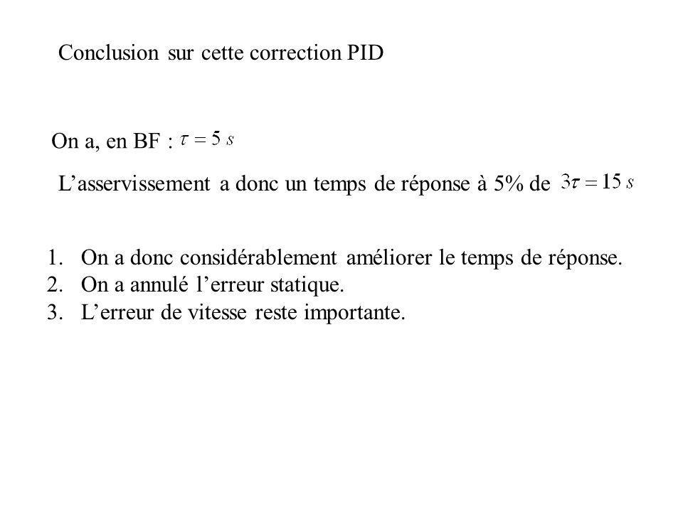 Conclusion sur cette correction PID