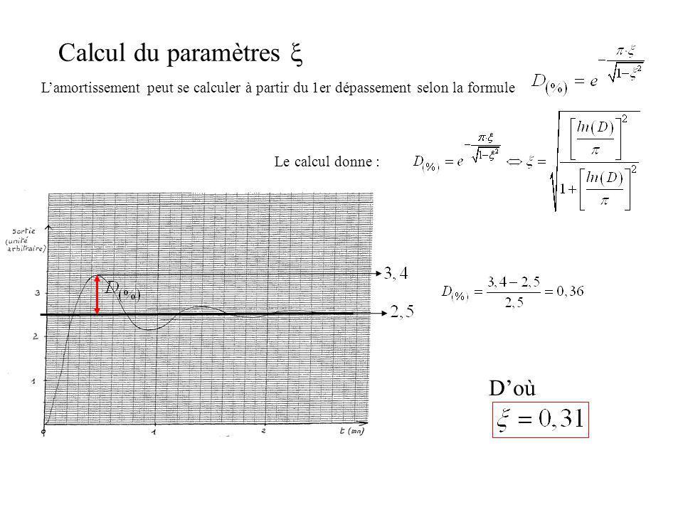 Calcul du paramètres  D'où
