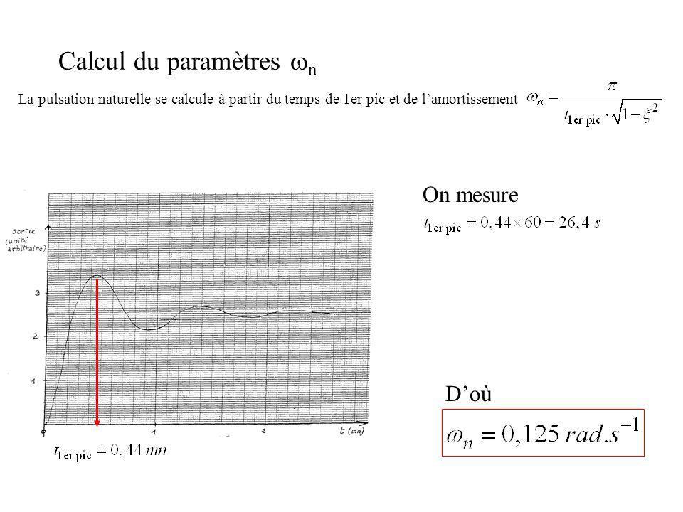 Calcul du paramètres n