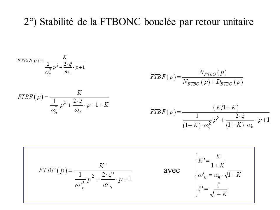 2°) Stabilité de la FTBONC bouclée par retour unitaire