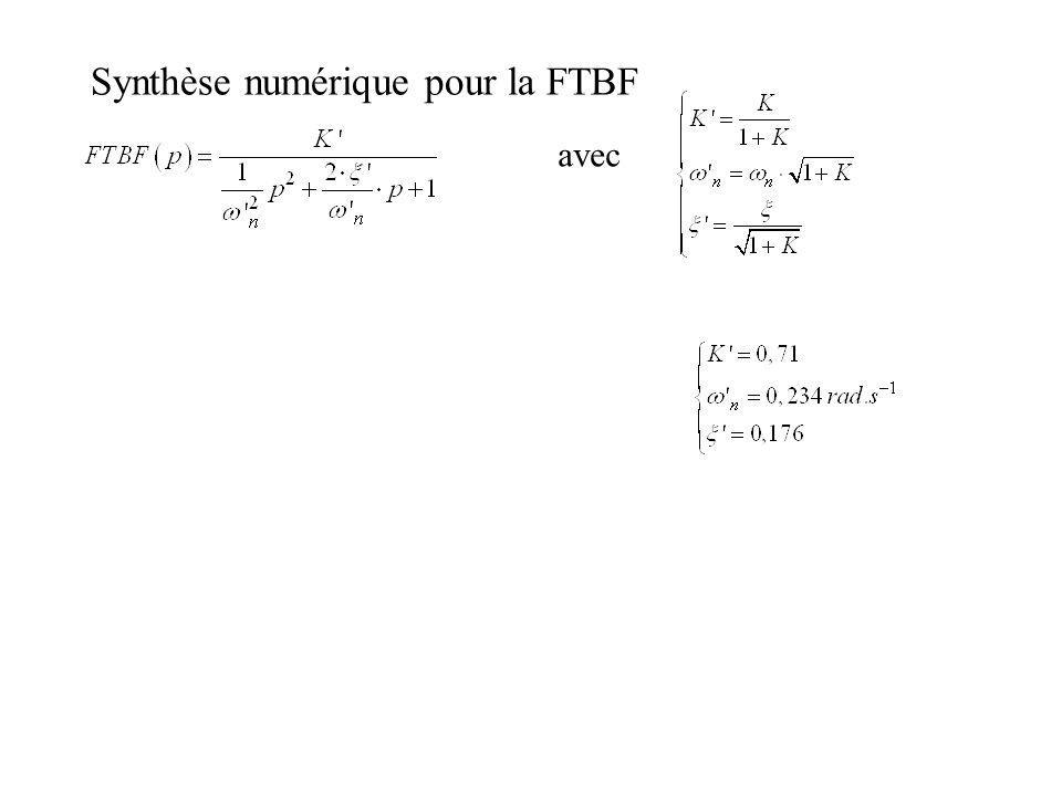 Synthèse numérique pour la FTBF