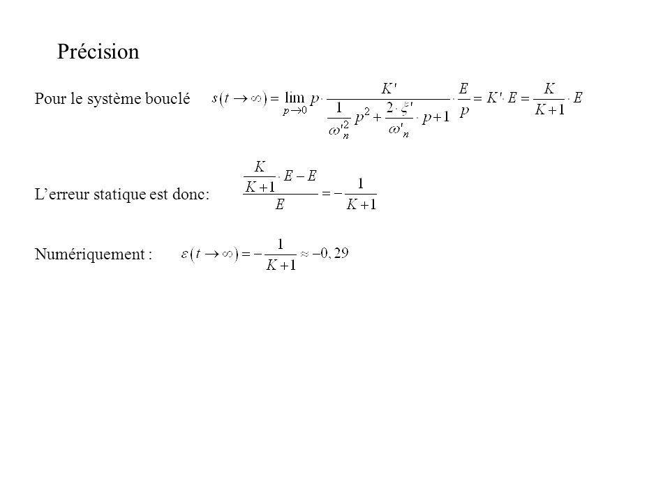 Précision Pour le système bouclé L'erreur statique est donc: