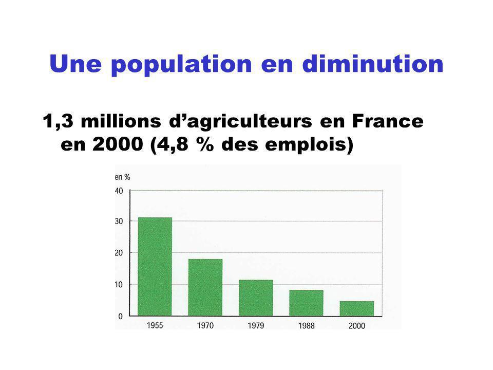 Une population en diminution
