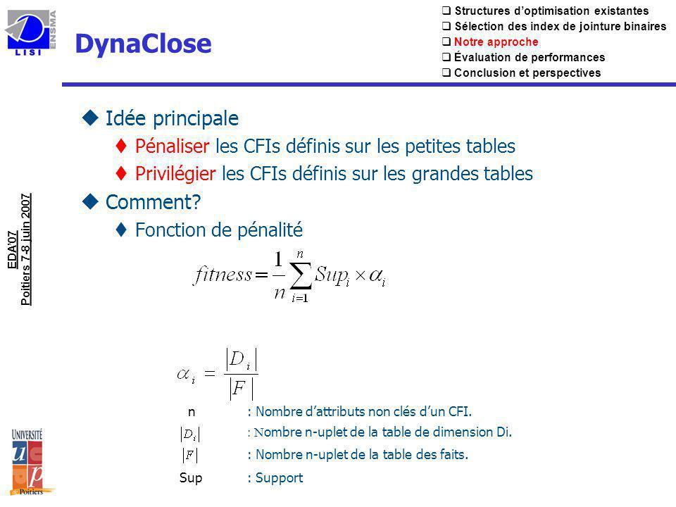 DynaClose Idée principale Comment