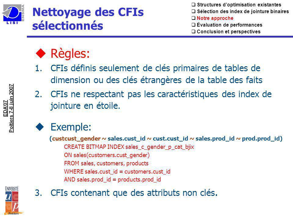 Nettoyage des CFIs sélectionnés