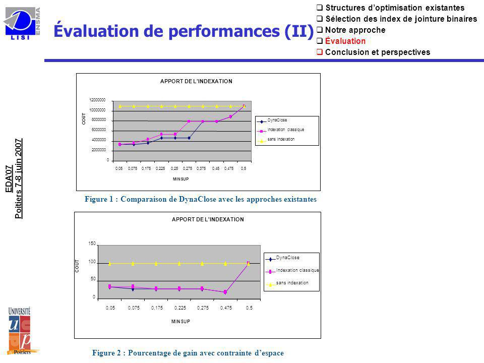 Évaluation de performances (II)