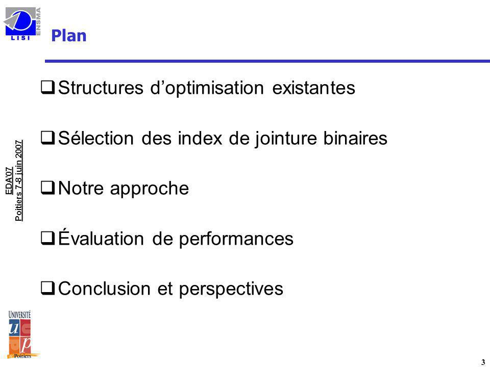 Structures d'optimisation existantes