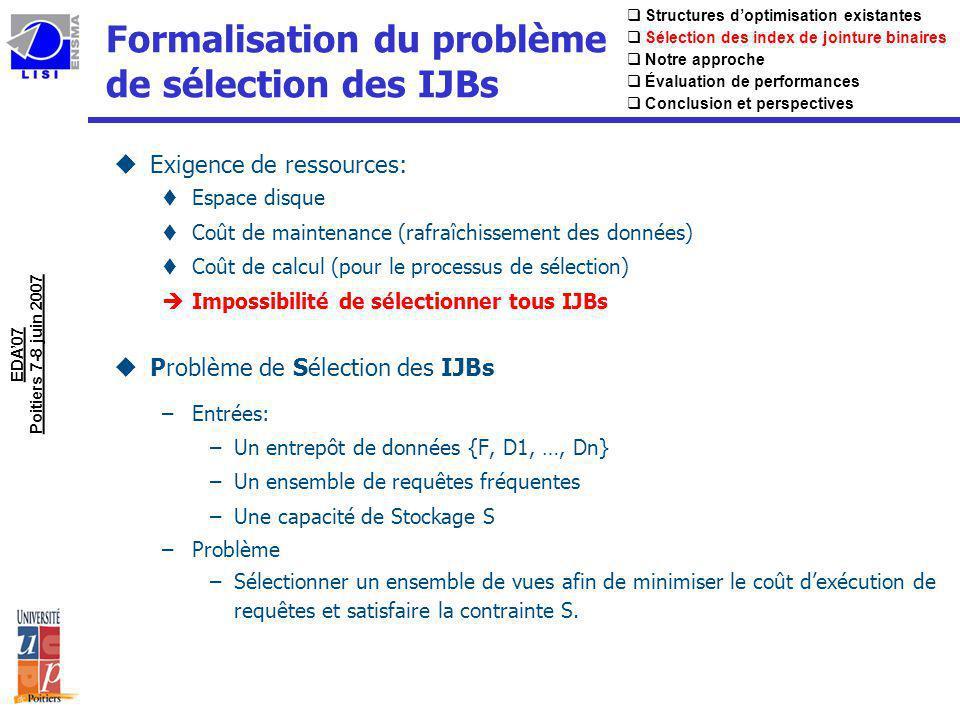 Formalisation du problème de sélection des IJBs