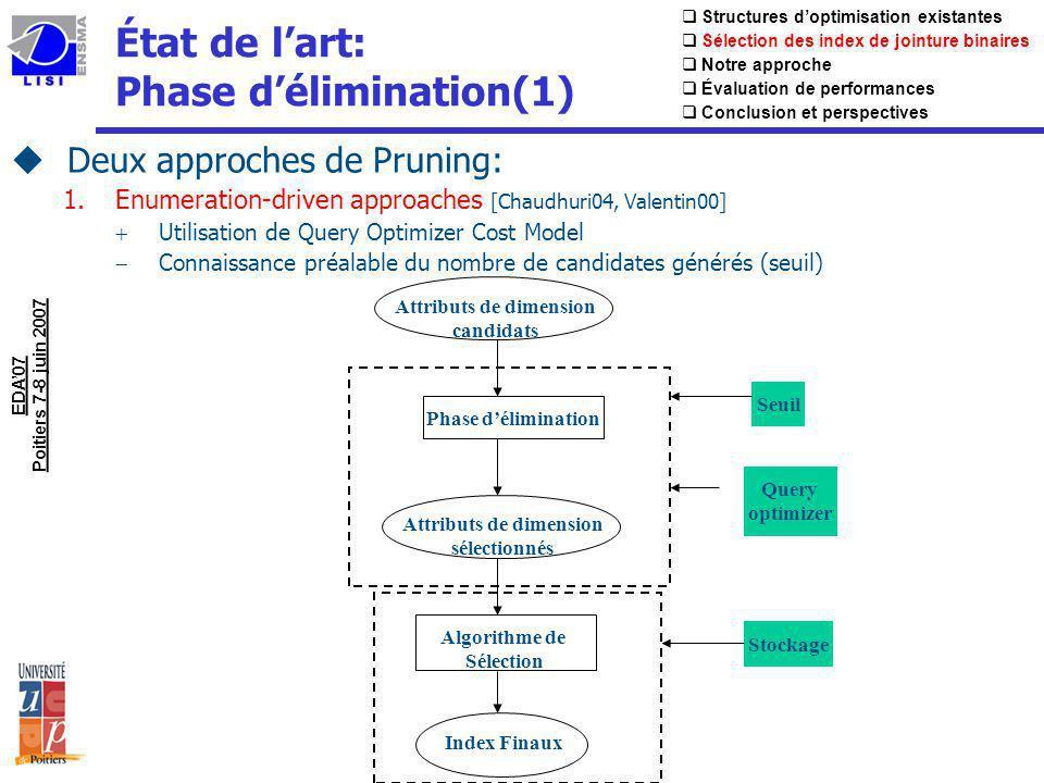 État de l'art: Phase d'élimination(1)