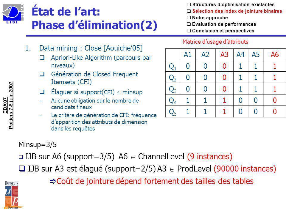 État de l'art: Phase d'élimination(2)