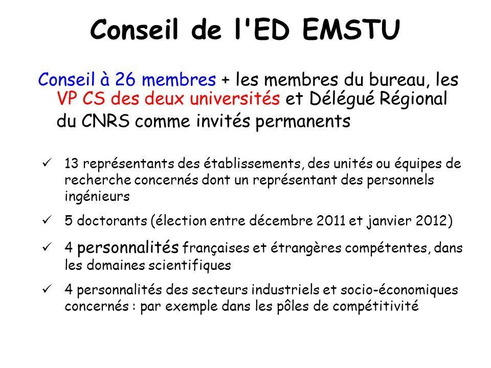 Conseil de l ED EMSTU