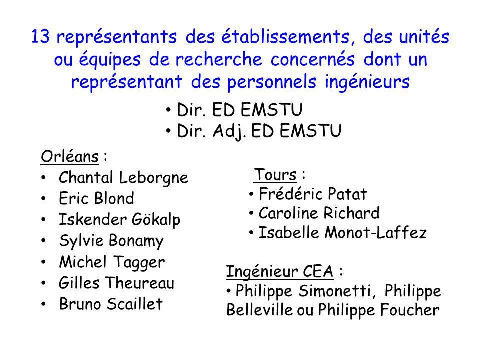 13 représentants des établissements, des unités ou équipes de recherche concernés dont un représentant des personnels ingénieurs