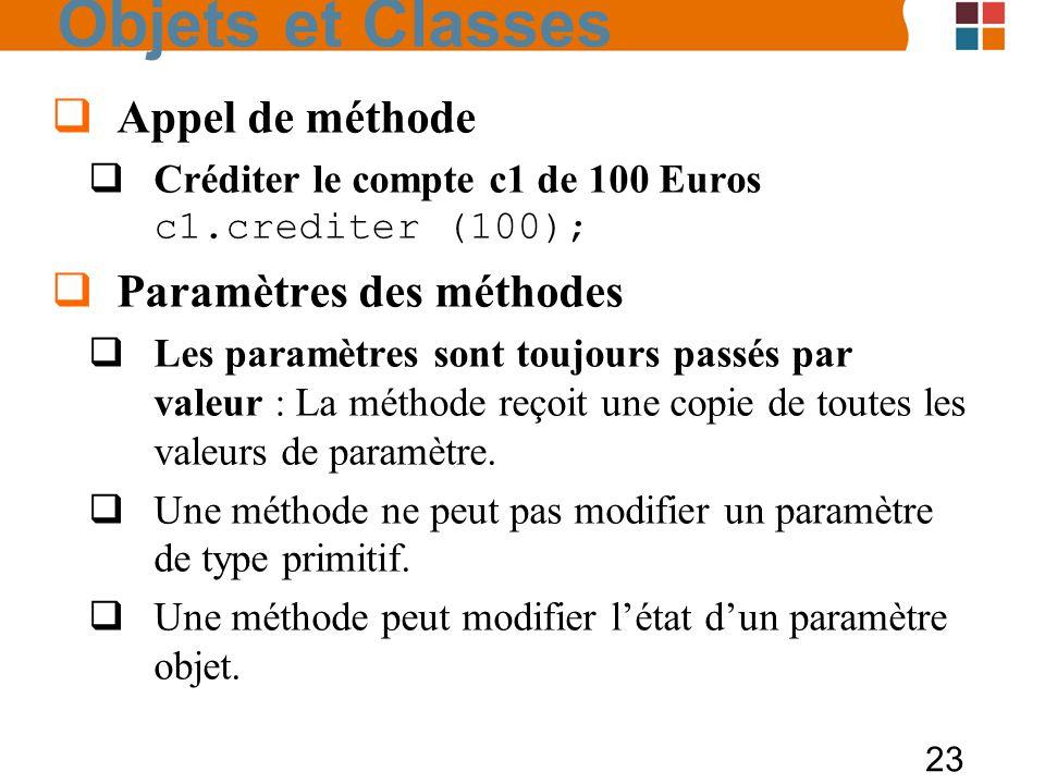 Objets et Classes Appel de méthode Paramètres des méthodes