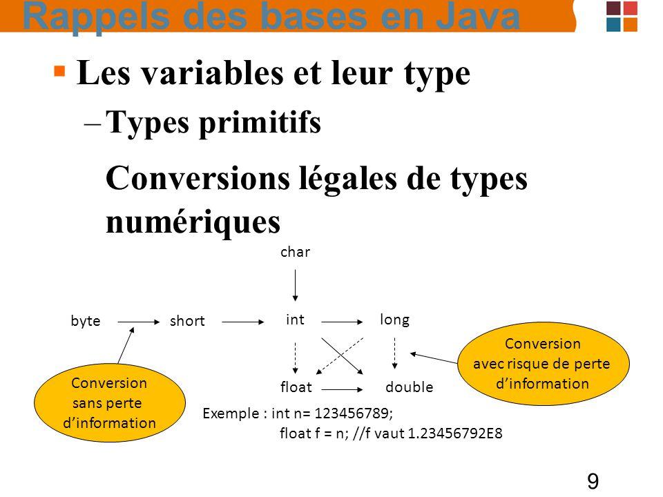 Conversions légales de types numériques