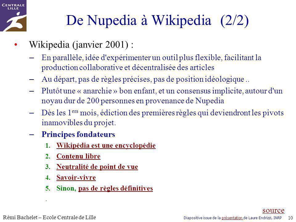 De Nupedia à Wikipedia (2/2)