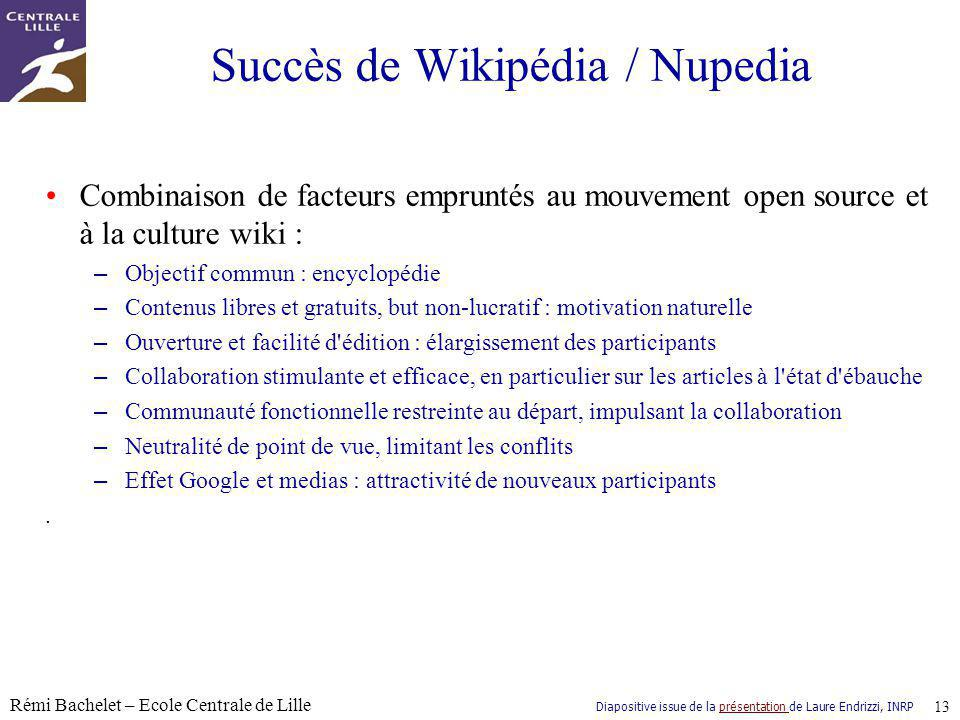 Succès de Wikipédia / Nupedia