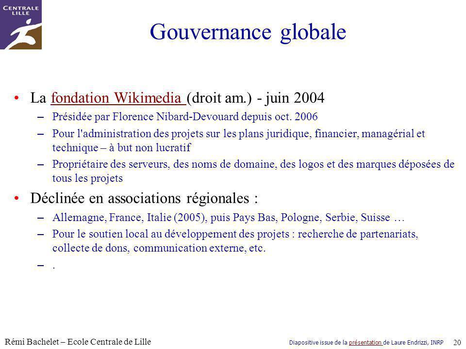 Gouvernance globale La fondation Wikimedia (droit am.) - juin 2004