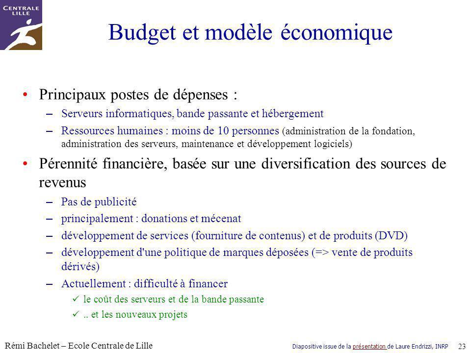 Budget et modèle économique