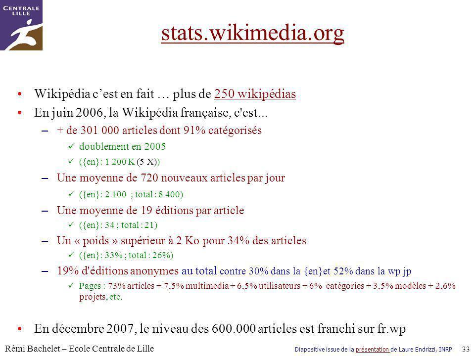 stats.wikimedia.org Wikipédia c'est en fait … plus de 250 wikipédias