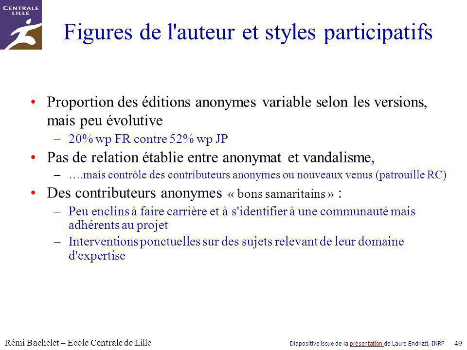 Figures de l auteur et styles participatifs