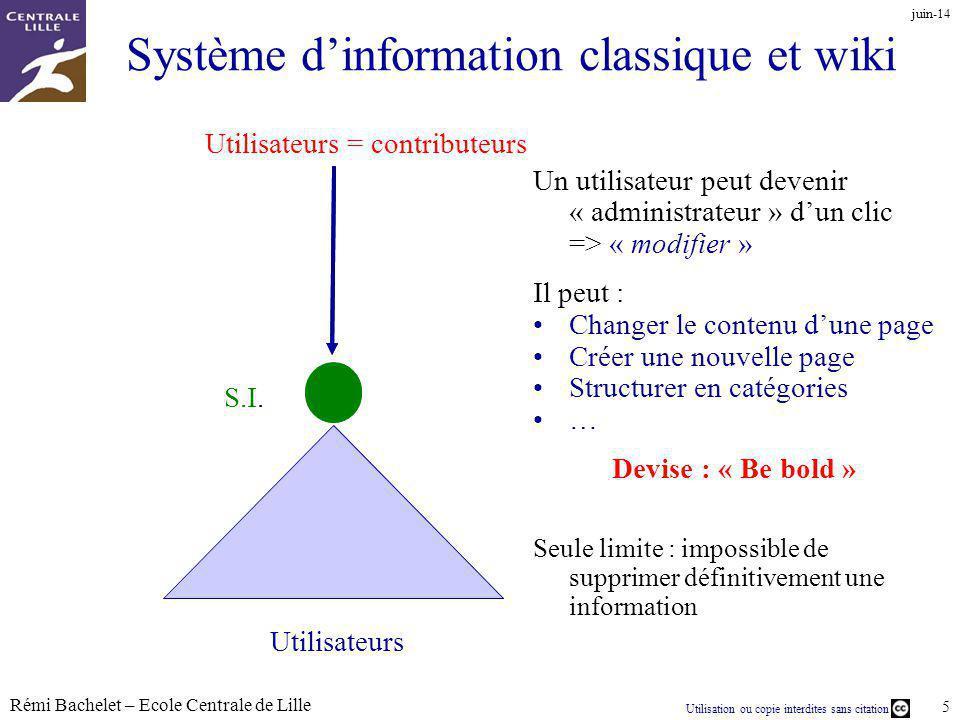 Système d'information classique et wiki