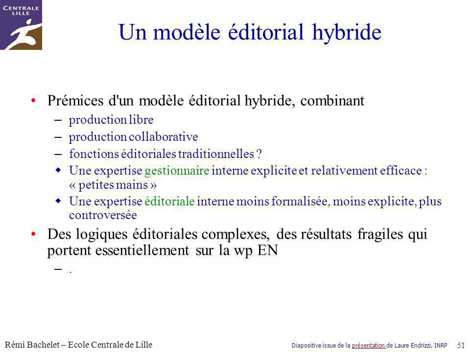 Un modèle éditorial hybride