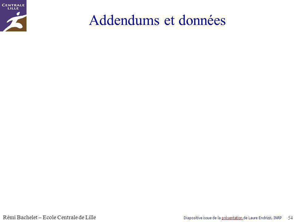Addendums et données