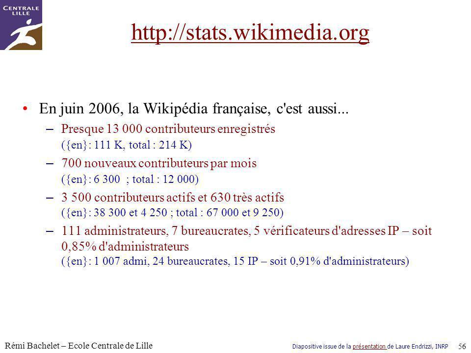 http://stats.wikimedia.org En juin 2006, la Wikipédia française, c est aussi...