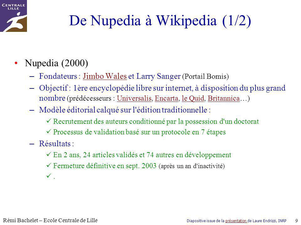 De Nupedia à Wikipedia (1/2)