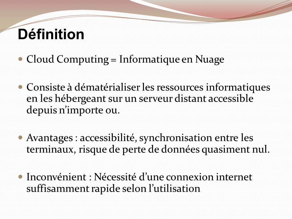 Définition Cloud Computing = Informatique en Nuage