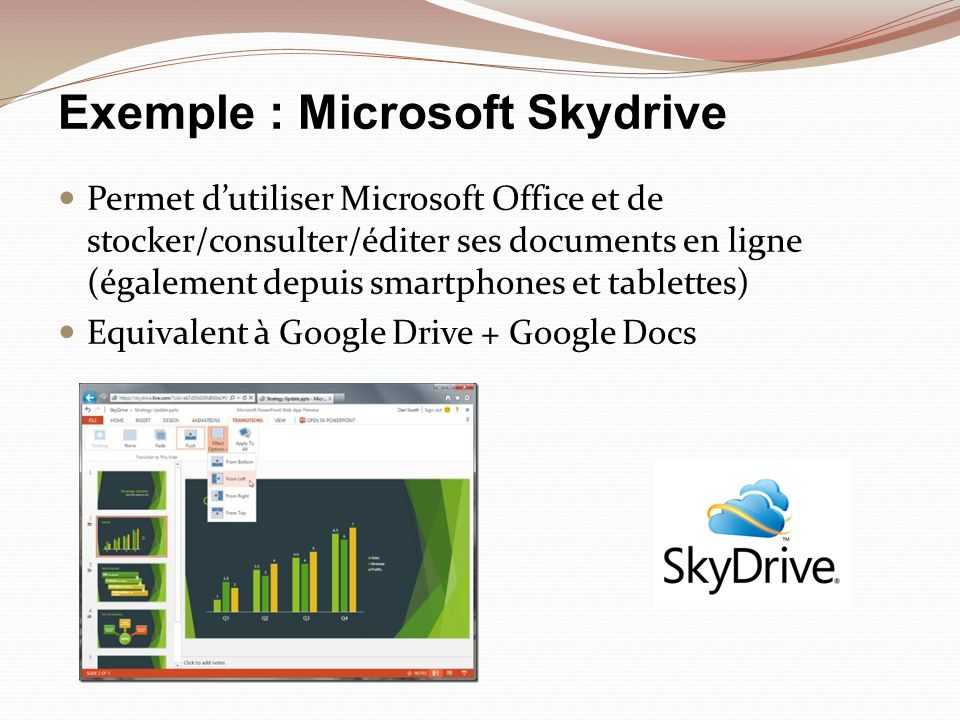 Exemple : Microsoft Skydrive