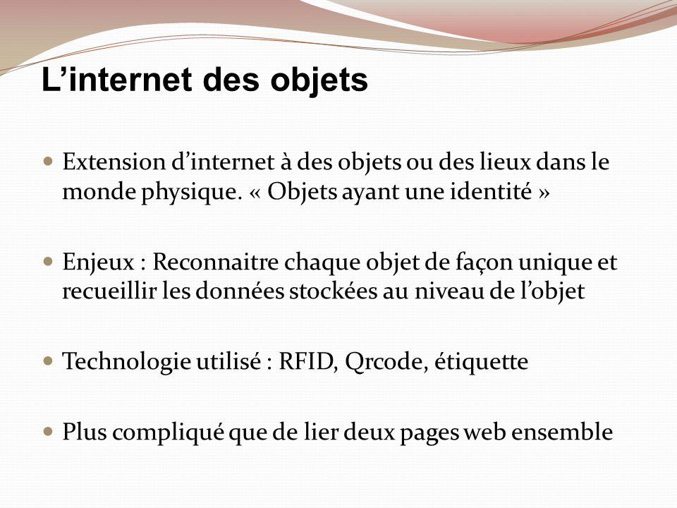 L'internet des objets Extension d'internet à des objets ou des lieux dans le monde physique. « Objets ayant une identité »