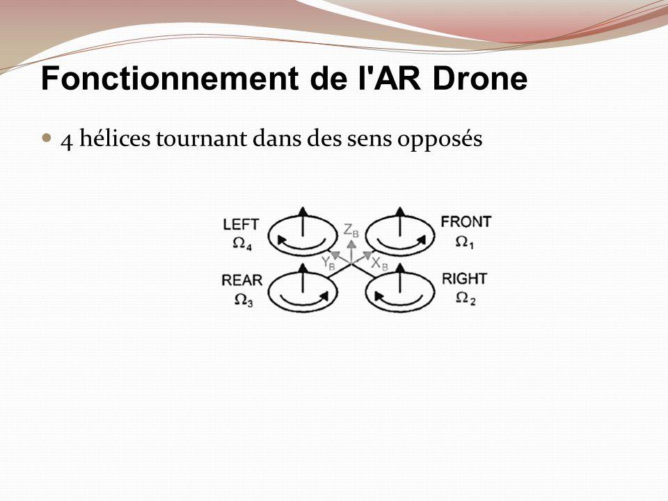 Fonctionnement de l AR Drone