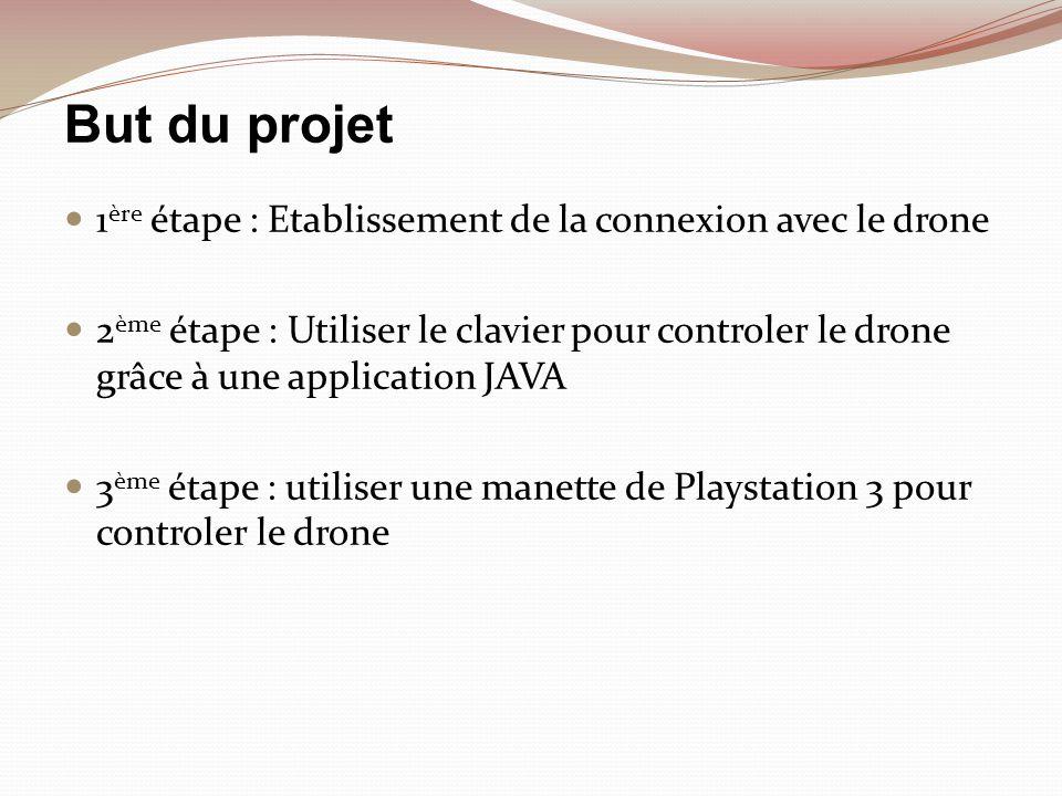 But du projet 1ère étape : Etablissement de la connexion avec le drone