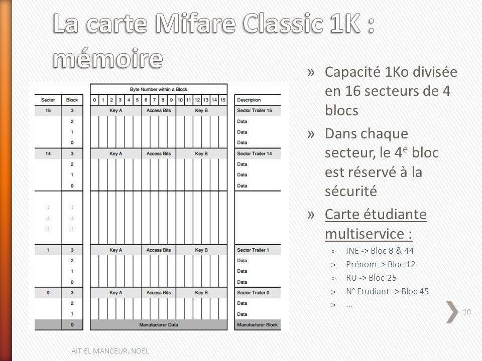 La carte Mifare Classic 1K : mémoire
